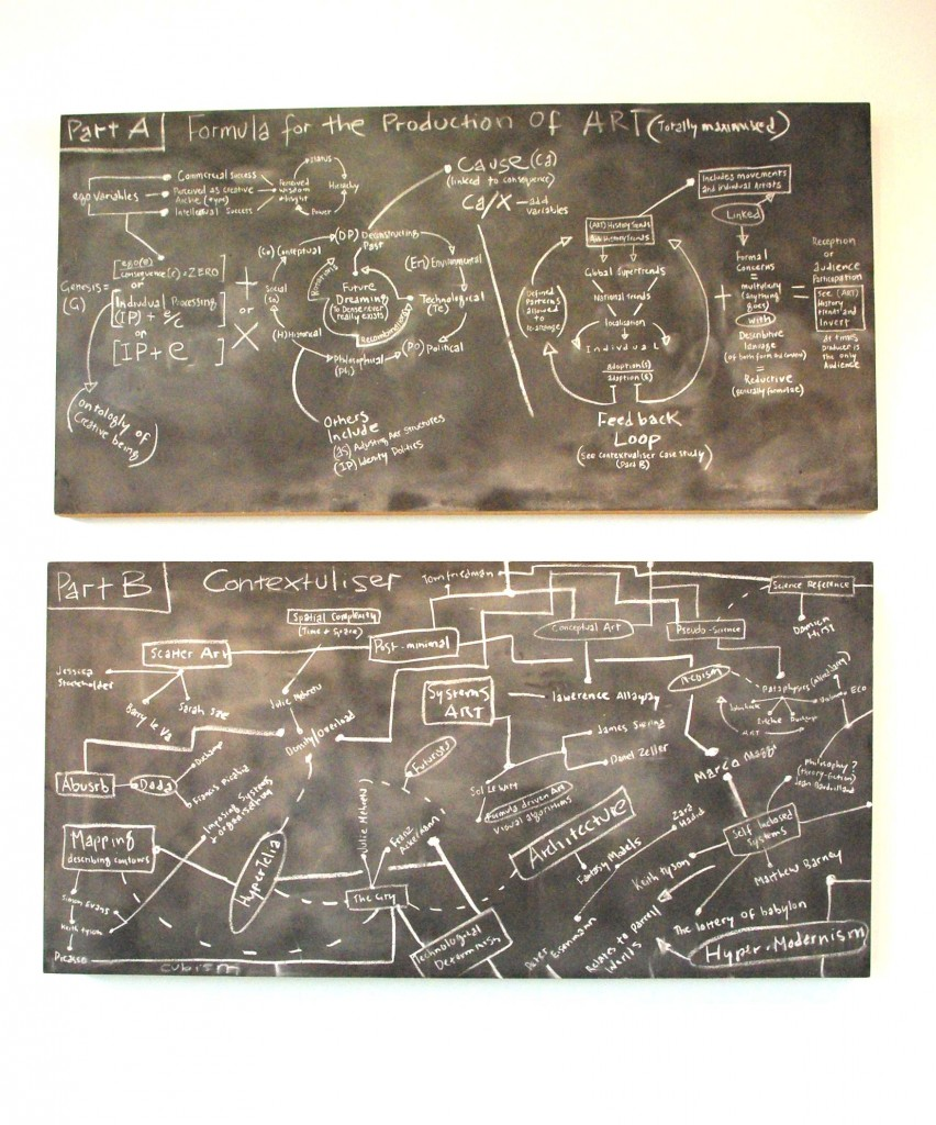 Image of diagrams and notations on a blackboard by Jacob Leary for the Formed and Unformed exhibition at 146 ArtSpace